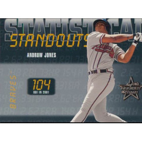 2002 Rookies & Stars - Andruw Jones Statistical Standouts #SS-3